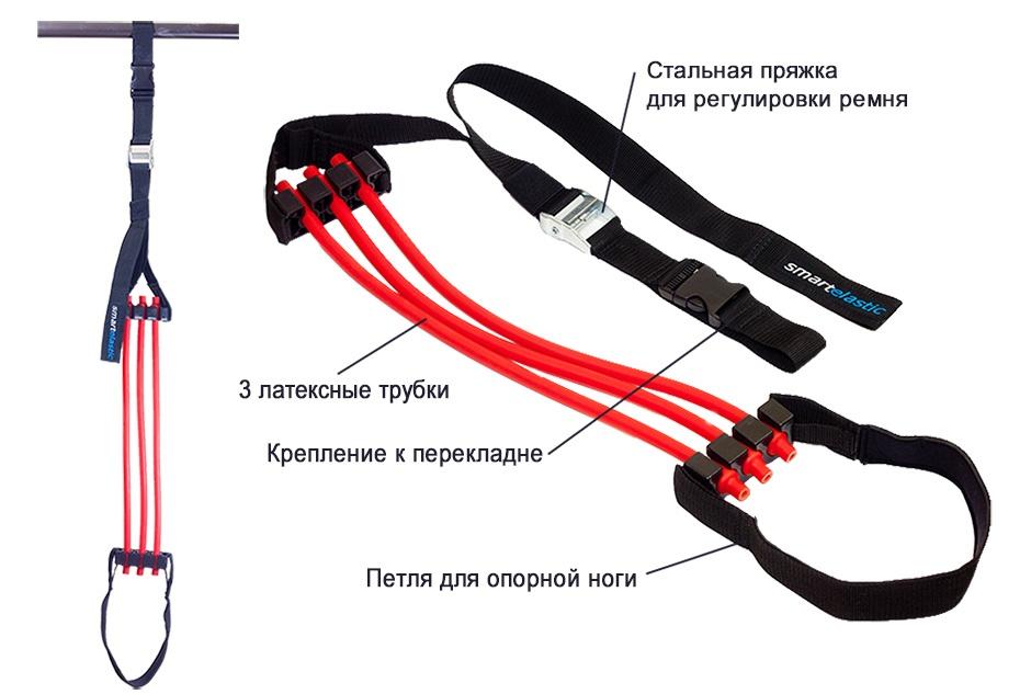 конструкция эспандера для подтягивания