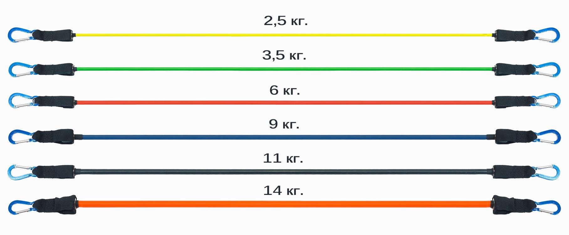 Латексные трубки для эспандера