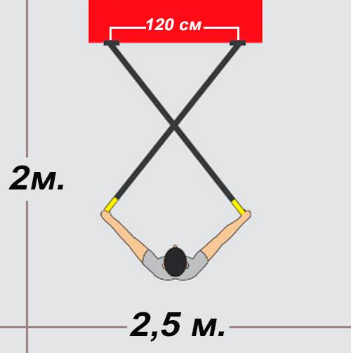 пространство упражнения эспандер кроссовер